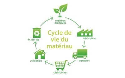 Cycle de vie du matériau